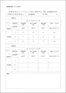 各種ダンボール 防炎製品性能試験結果通知書 裏